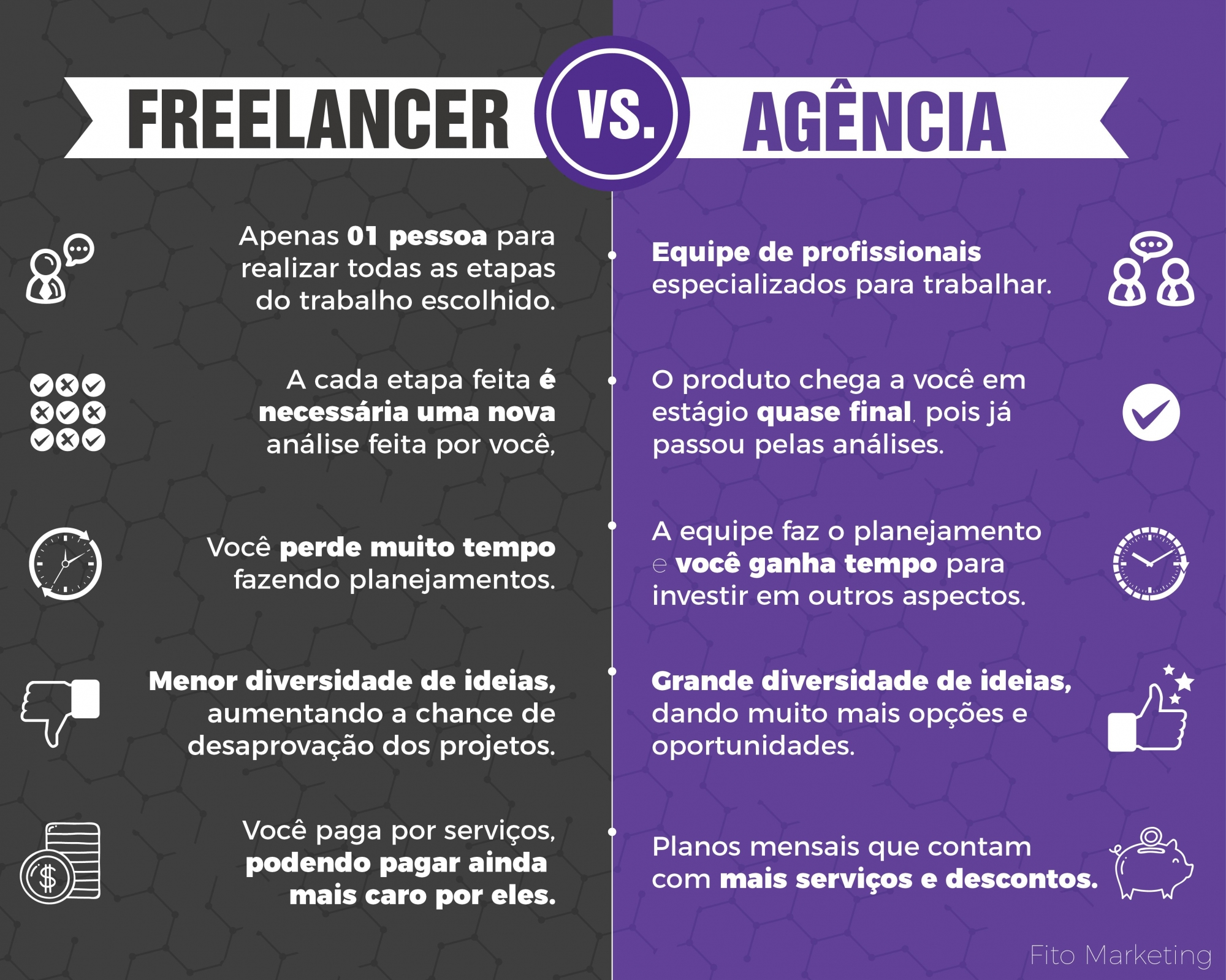 Infográfico Freelancer Agência Marketing