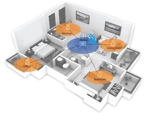 Sistema de áudio multiroom distribui o som pela casa com controle facilitado